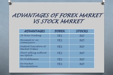 Forex trade planner