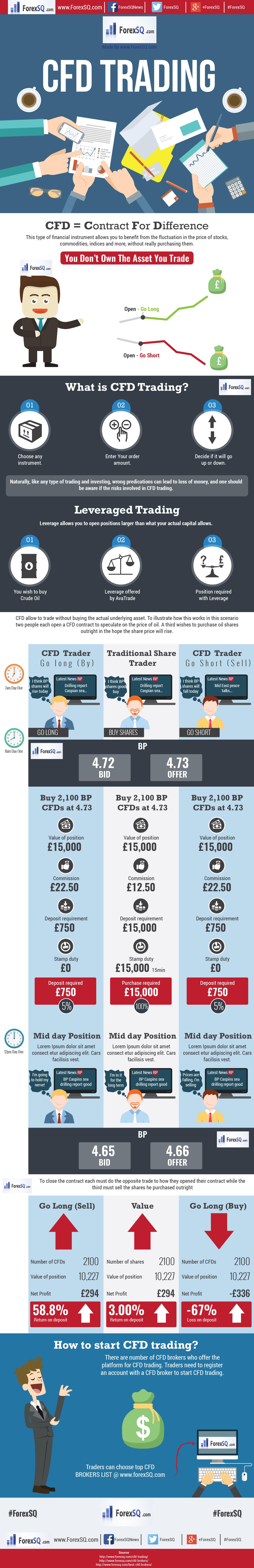 What is the best online brokerage?