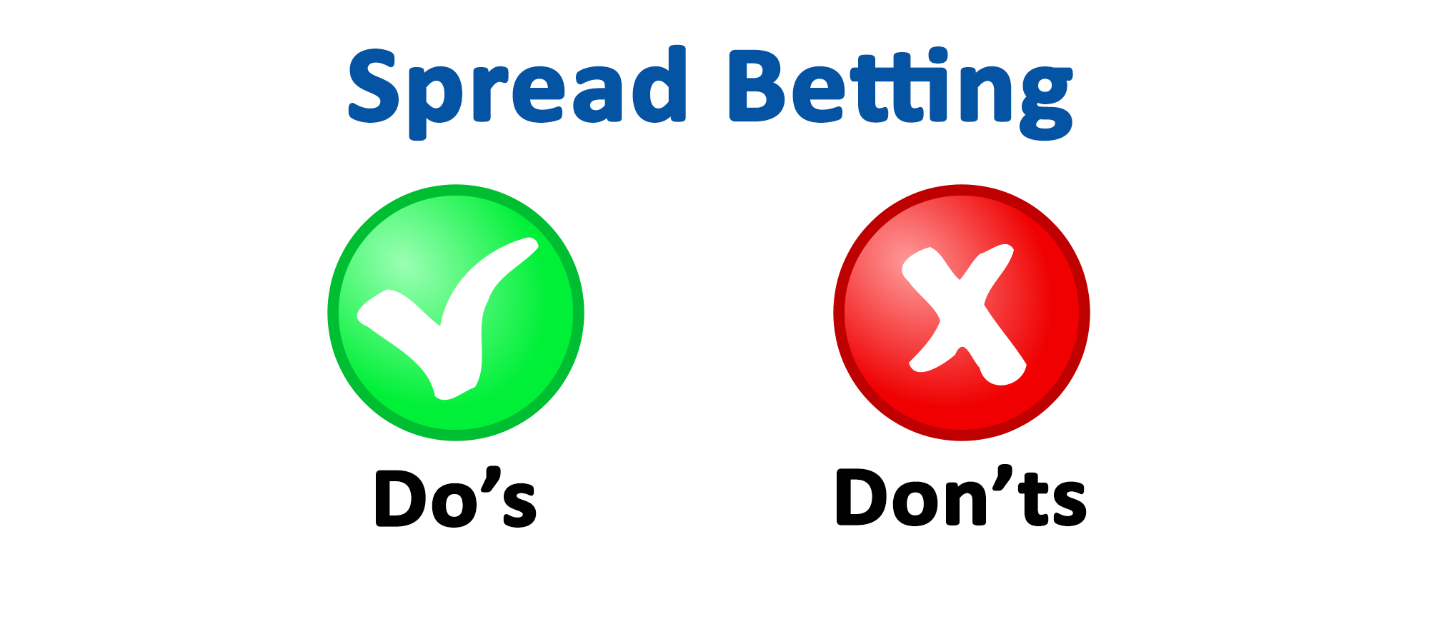 spread betting example Archives - Spread Betting Examples