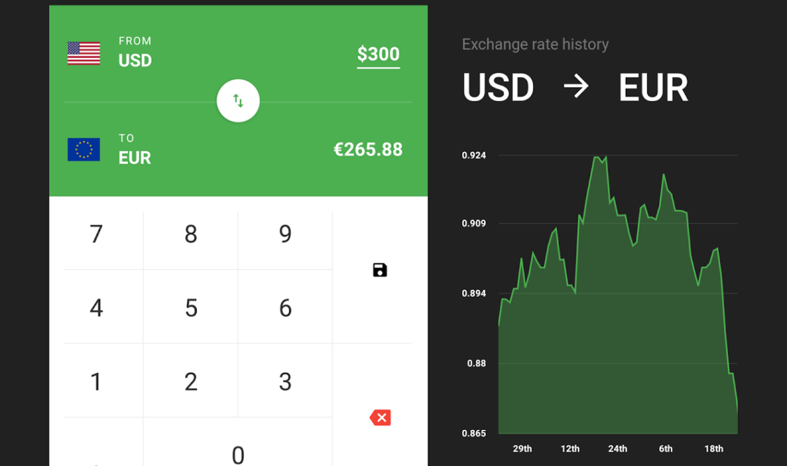 Currency Converter Online To Do Currency Exchange Free