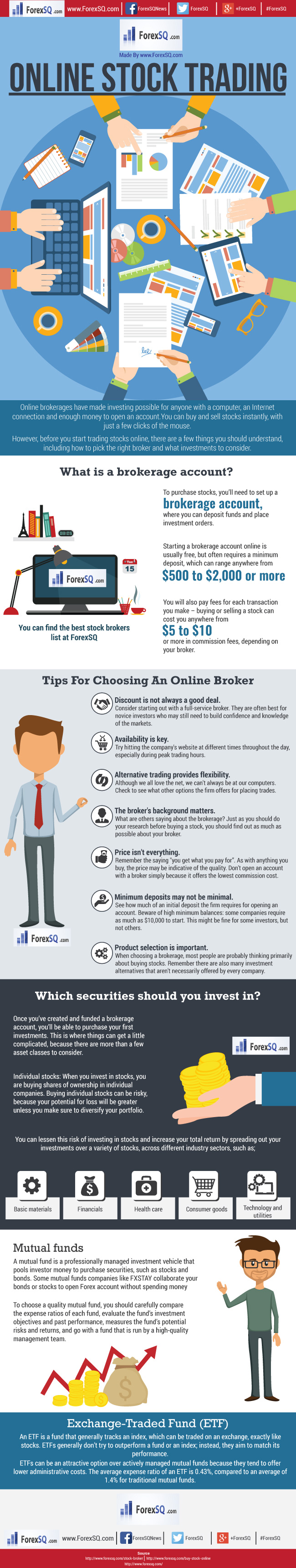 Buy stocks, buy stocks online, buying stocks, stock trading, online stock trading, purchase stock, how to buy stocks online