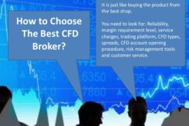 X cfd trading brokers