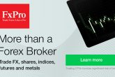 Is Fxpro a good broker for beginners, fxpro good broker,