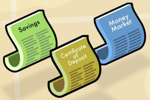 Money market accounts, money market account, savings account, money market funds, money market deposit account