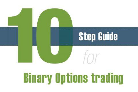 Trade binary options, how to trade binary options