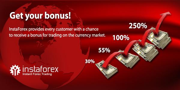 Instaforex web trading on the stock