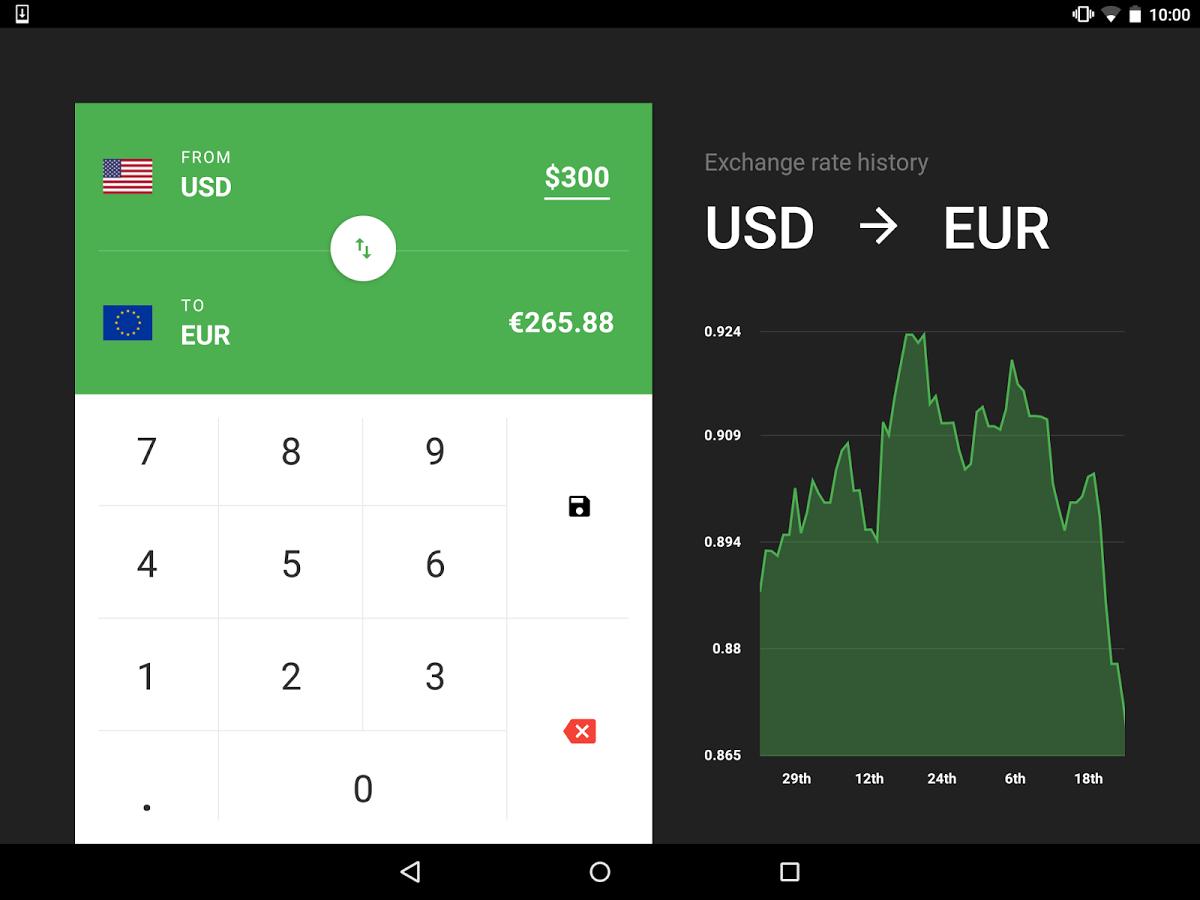 forex creny converter app