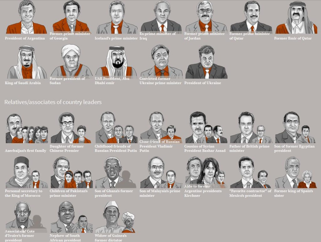 england prime minister list