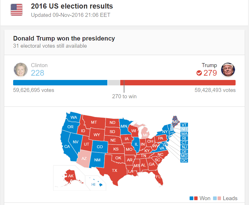 Donald Trump Elected President US Election Results Map ForexSQ - Us election 2016 results map